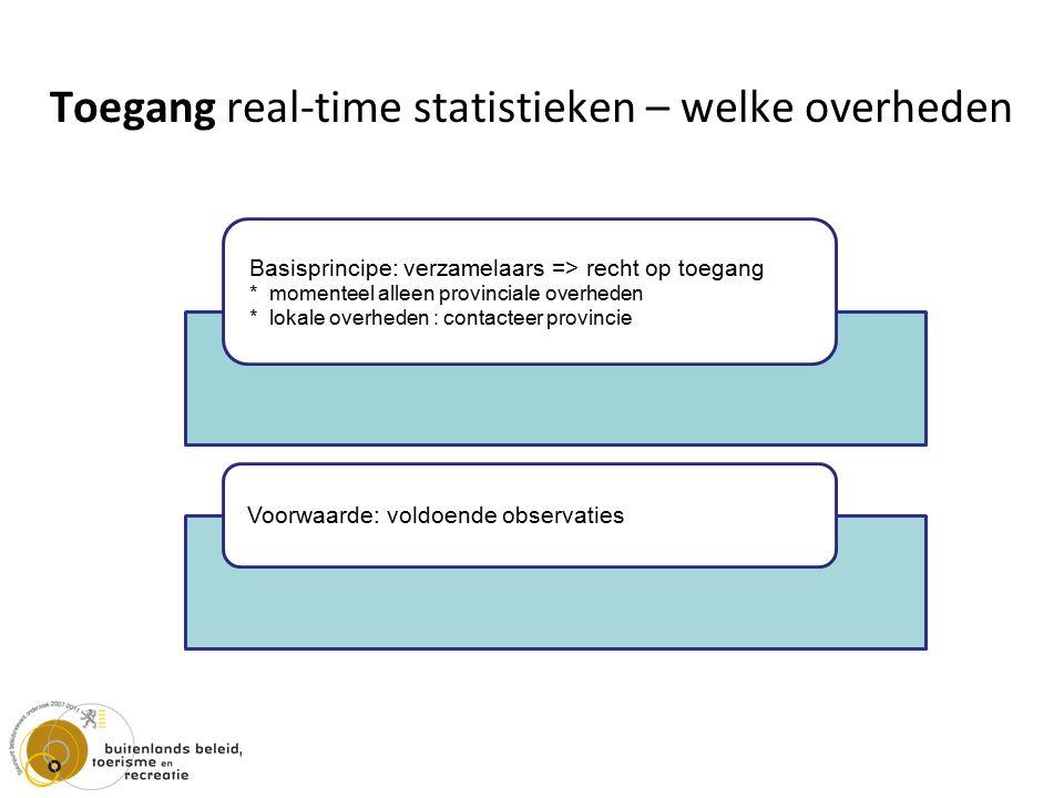 Toegang real-time statistieken – welke overheden Basisprincipe: verzamelaars => recht op toegang * momenteel alleen provinciale overheden * lokale overheden : contacteer provincie Voorwaarde: voldoende observaties