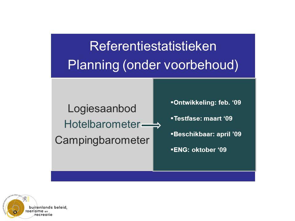 Referentiestatistieken Planning (onder voorbehoud) Logiesaanbod Hotelbarometer Campingbarometer Attractieaanbod Attractiebarometer  Ontwikkeling: feb.