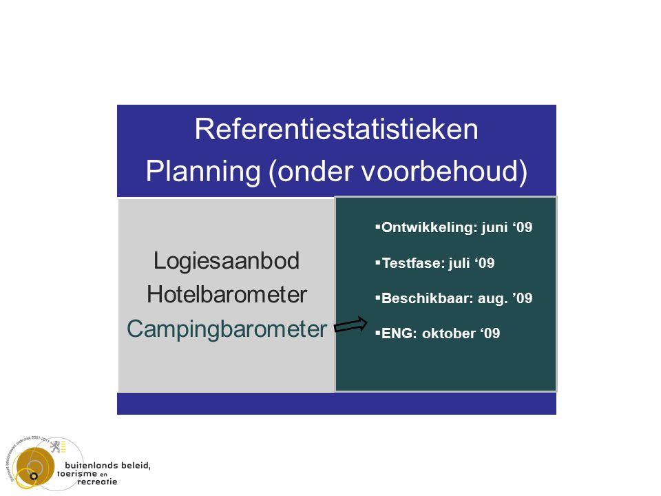Referentiestatistieken Planning (onder voorbehoud) Logiesaanbod Hotelbarometer Campingbarometer Attractieaanbod Attractiebarometer  Ontwikkeling: juni '09  Testfase: juli '09  Beschikbaar: aug.