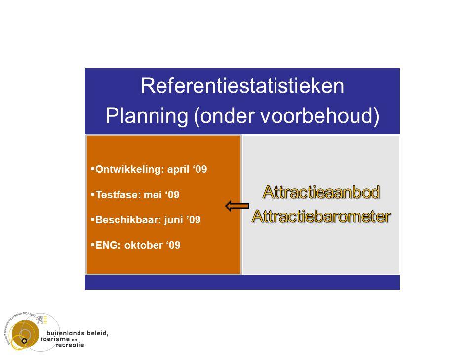 Referentiestatistieken Planning (onder voorbehoud) Logiesaanbod Hotelbarometer Campingbarometer  Ontwikkeling: april '09  Testfase: mei '09  Beschikbaar: juni '09  ENG: oktober '09
