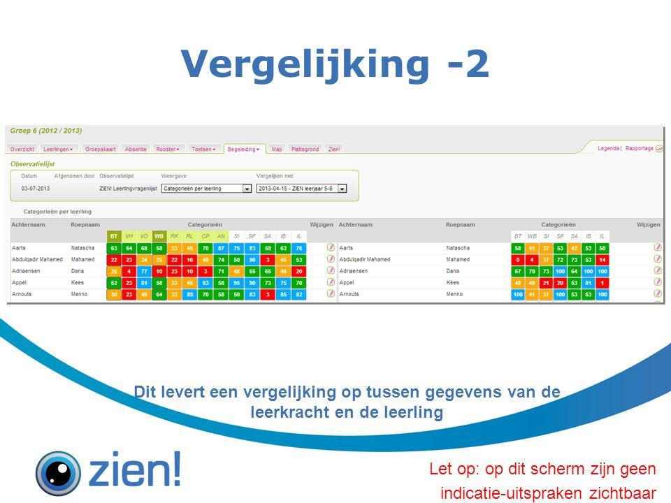Vergelijking -2 Dit levert een vergelijking op tussen gegevens van de leerkracht en de leerling Let op: op dit scherm zijn geen indicatie-uitspraken zichtbaar