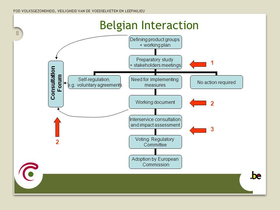 FOD VOLKSGEZONDHEID, VEILIGHEID VAN DE VOEDSELKETEN EN LEEFMILIEU 9 Belgian Interaction Belgian administration is present at the stakeholder meetings (if possible) Consultation Forum 2 2 3