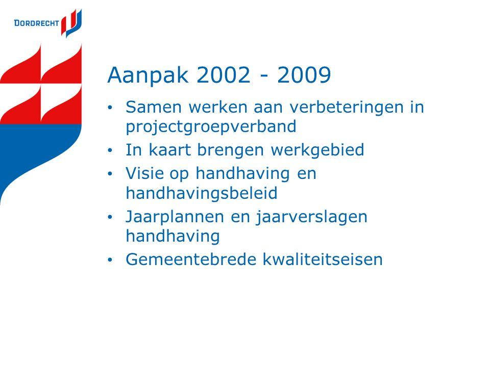 Aanpak 2002 - 2009 Samen werken aan verbeteringen in projectgroepverband In kaart brengen werkgebied Visie op handhaving en handhavingsbeleid Jaarplannen en jaarverslagen handhaving Gemeentebrede kwaliteitseisen