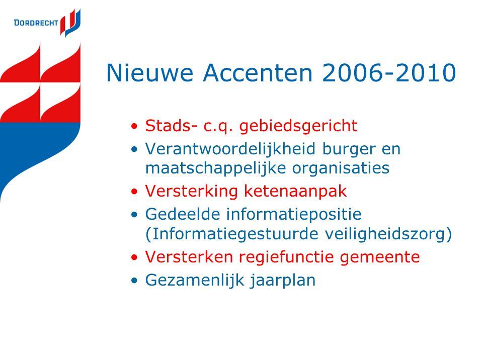 Nieuwe Accenten 2006-2010 Stads- c.q.