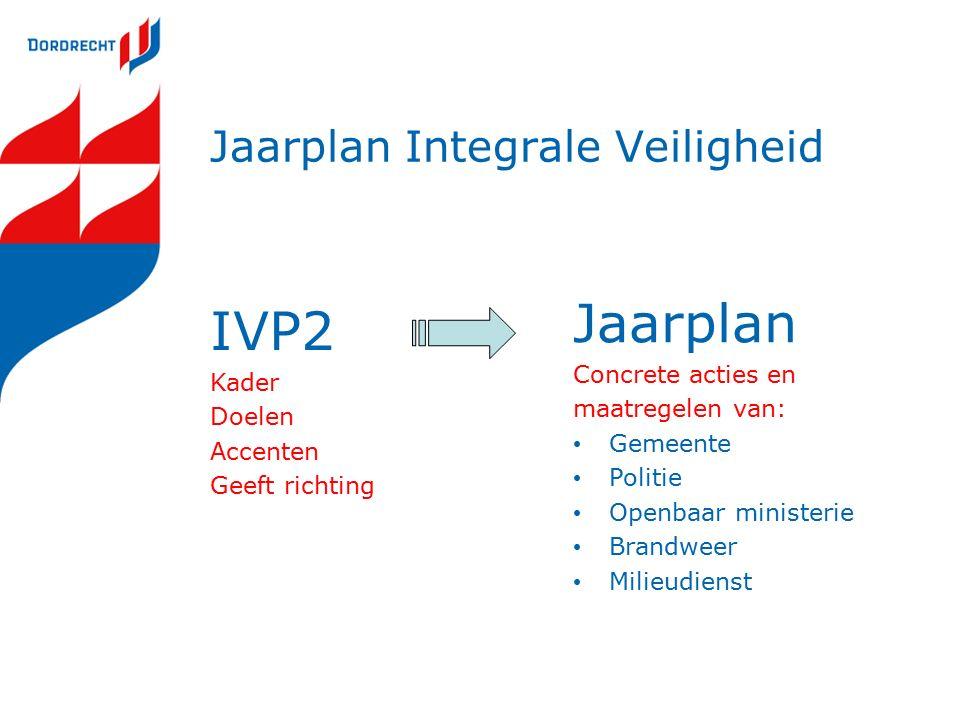 Jaarplan Integrale Veiligheid IVP2 Kader Doelen Accenten Geeft richting Jaarplan Concrete acties en maatregelen van: Gemeente Politie Openbaar ministerie Brandweer Milieudienst