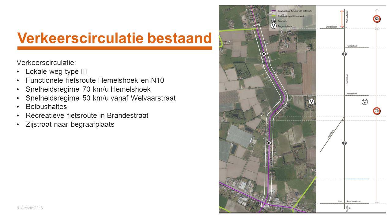 © Arcadis 2016 Verkeerscirculatie bestaand Verkeerscirculatie: Lokale weg type III Functionele fietsroute Hemelshoek en N10 Snelheidsregime 70 km/u He