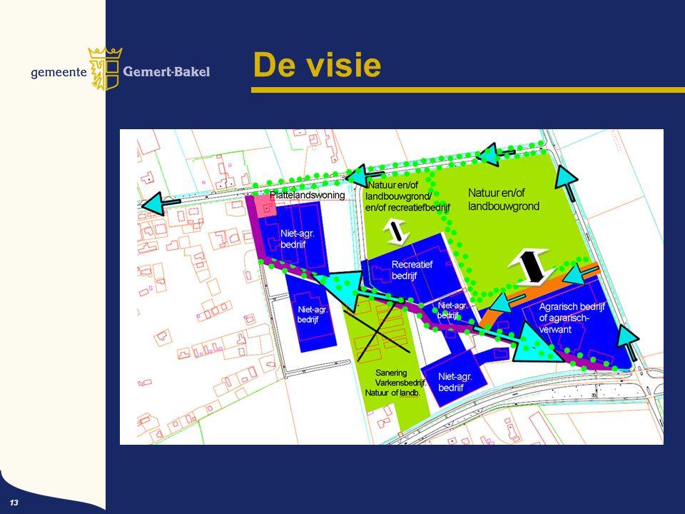 De visie 13 Niet-Agrarisch/ agrar. verwant Niet-Agrarisch of recreatie.