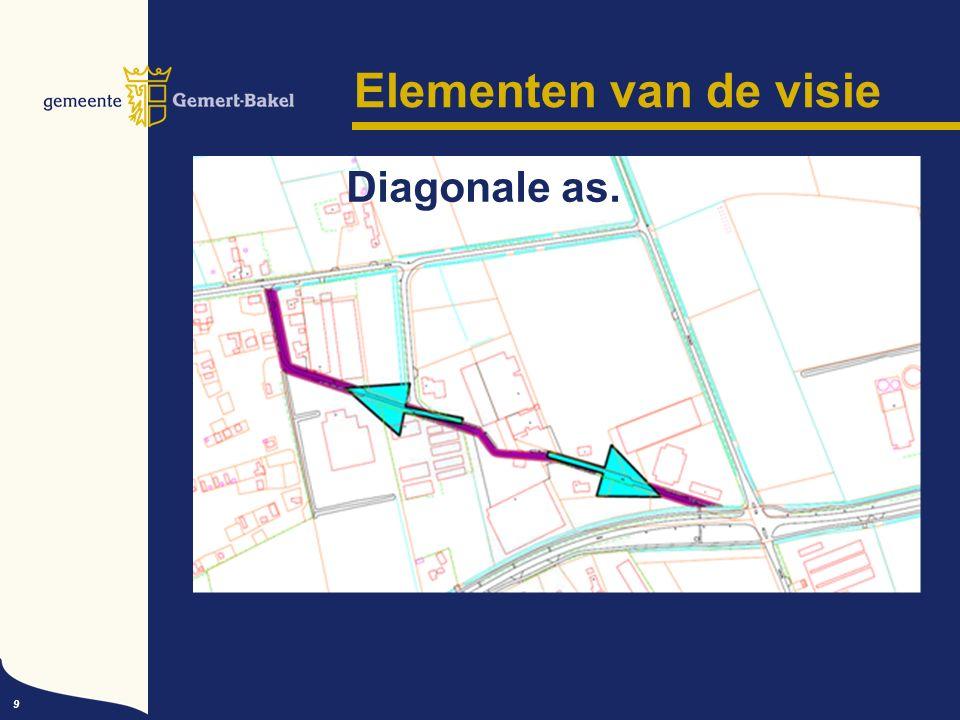 Elementen van de visie.10 Bebouwing langs de as. Legalisatie binnen VR, onder voorwaarden.