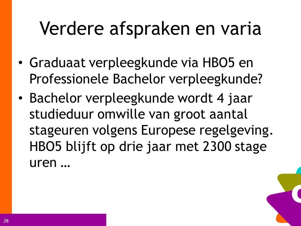 28 Verdere afspraken en varia Graduaat verpleegkunde via HBO5 en Professionele Bachelor verpleegkunde.