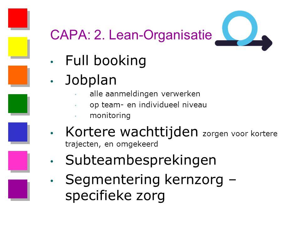 CAPA: 11 Componenten