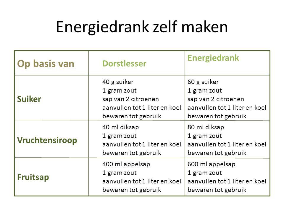 Energiedrank zelf maken Op basis van Dorstlesser Energiedrank Suiker 40 g suiker 1 gram zout sap van 2 citroenen aanvullen tot 1 liter en koel bewaren