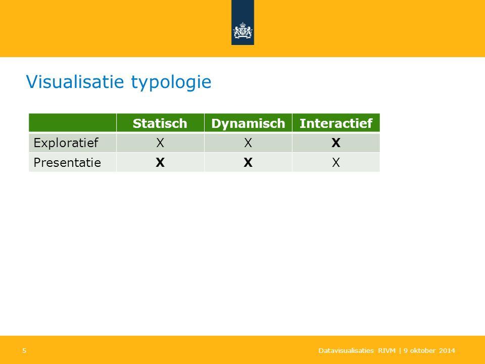 5 Visualisatie typologie Datavisualisaties RIVM | 9 oktober 2014 StatischDynamischInteractief ExploratiefXXX PresentatieXXX
