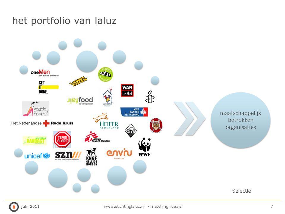 het portfolio van laluz maatschappelijk betrokken organisaties juli 20117 Selectie www.stichtinglaluz.nl - matching ideals
