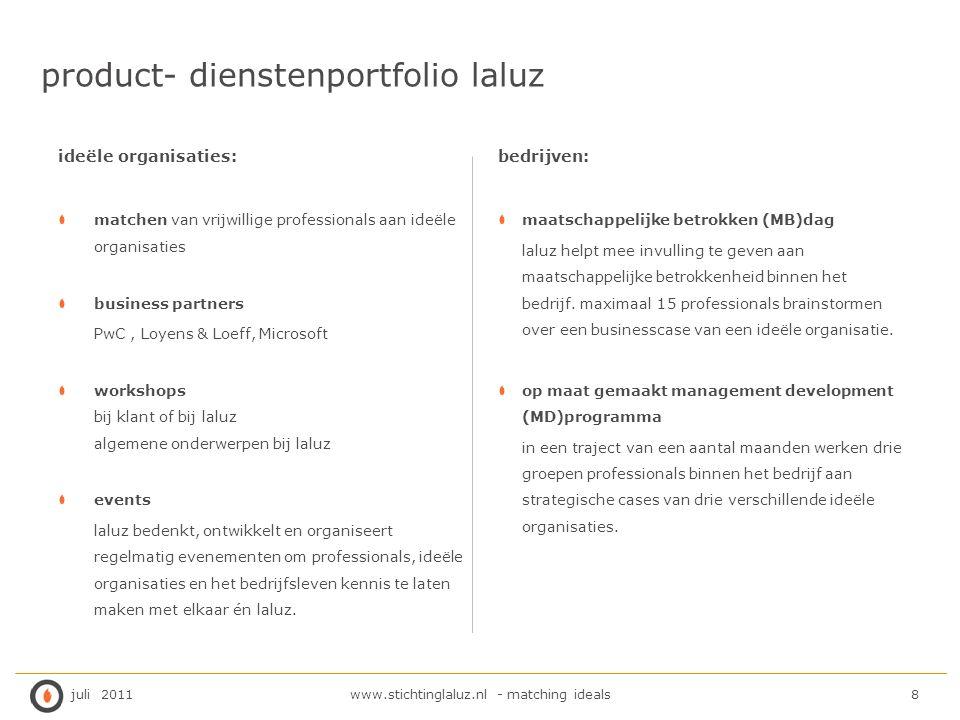 product- dienstenportfolio laluz ideële organisaties: matchen van vrijwillige professionals aan ideële organisaties business partners PwC, Loyens & Lo