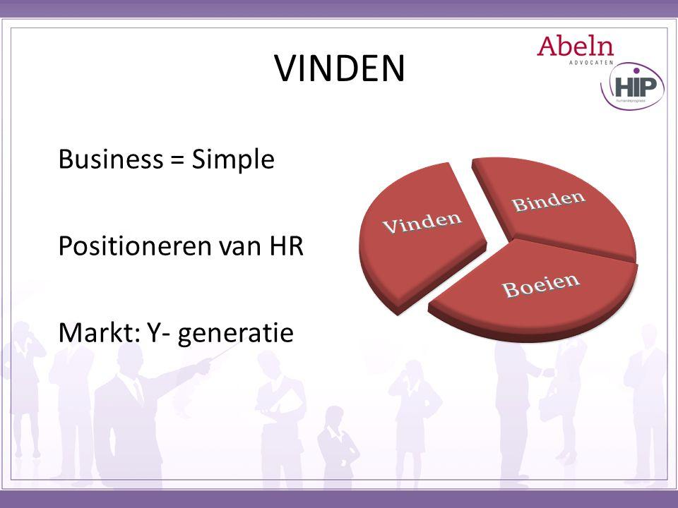 VINDEN Business = Simple Positioneren van HR Markt: Y- generatie