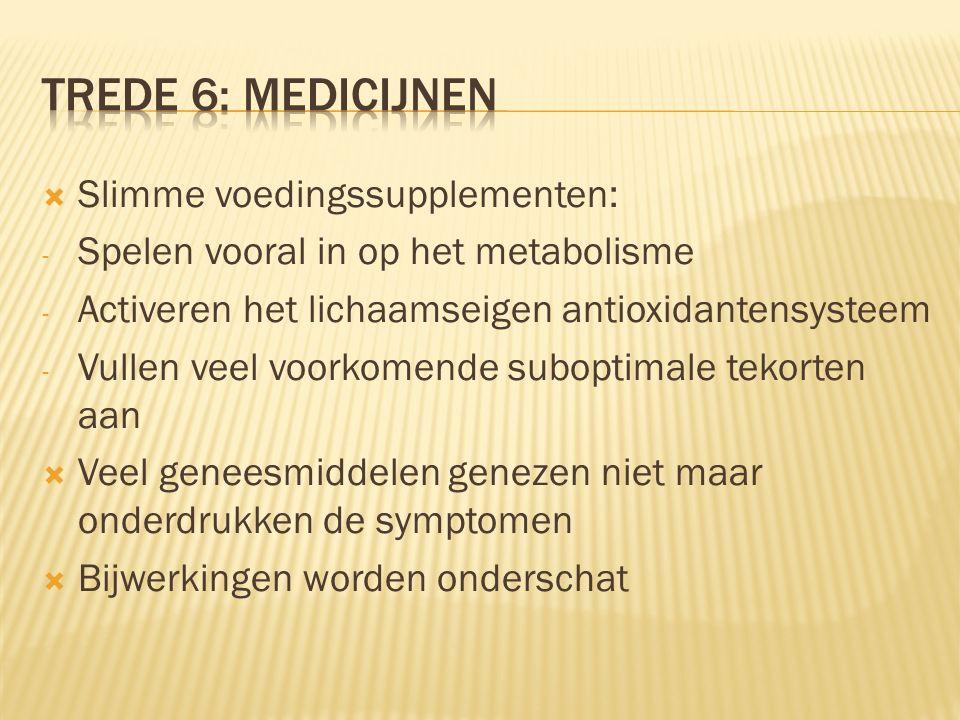  Slimme voedingssupplementen: - Spelen vooral in op het metabolisme - Activeren het lichaamseigen antioxidantensysteem - Vullen veel voorkomende suboptimale tekorten aan  Veel geneesmiddelen genezen niet maar onderdrukken de symptomen  Bijwerkingen worden onderschat