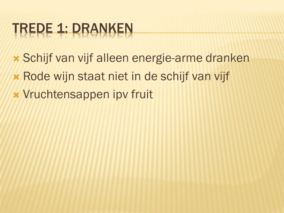  Schijf van vijf alleen energie-arme dranken  Rode wijn staat niet in de schijf van vijf  Vruchtensappen ipv fruit