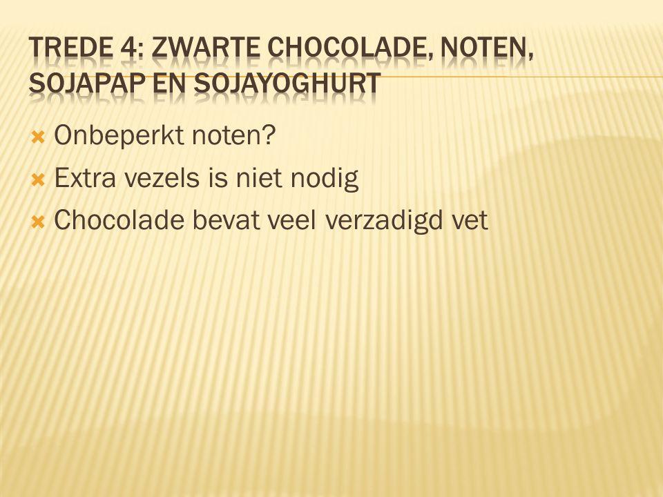  Onbeperkt noten  Extra vezels is niet nodig  Chocolade bevat veel verzadigd vet