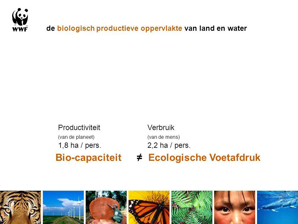 de biologisch productieve oppervlakte van land en water ProductiviteitVerbruik (van de planeet)(van de mens) 1,8 ha / pers.2,2 ha / pers.