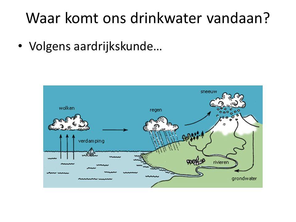 Waar komt ons drinkwater vandaan Volgens aardrijkskunde…