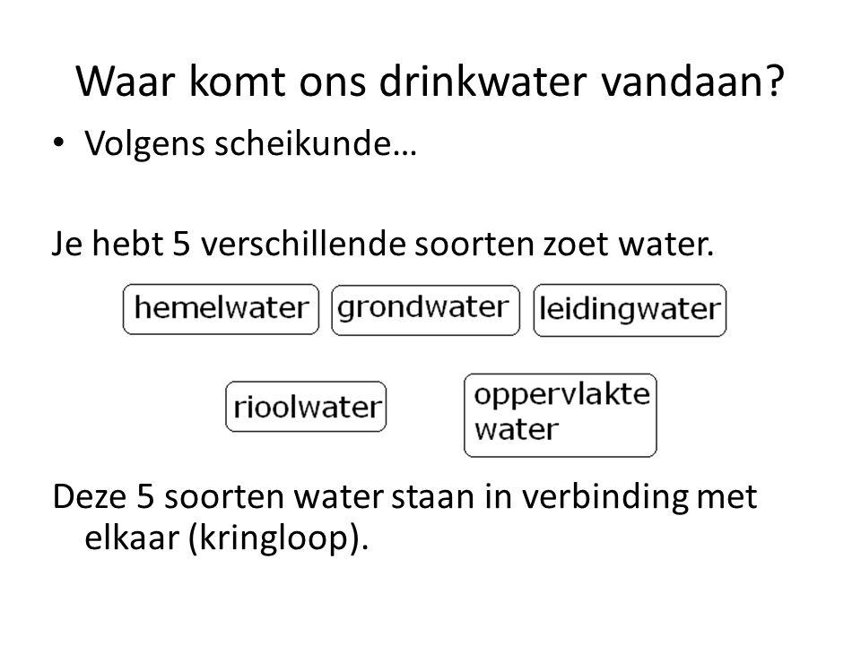 Waar komt ons drinkwater vandaan. Volgens scheikunde… Je hebt 5 verschillende soorten zoet water.