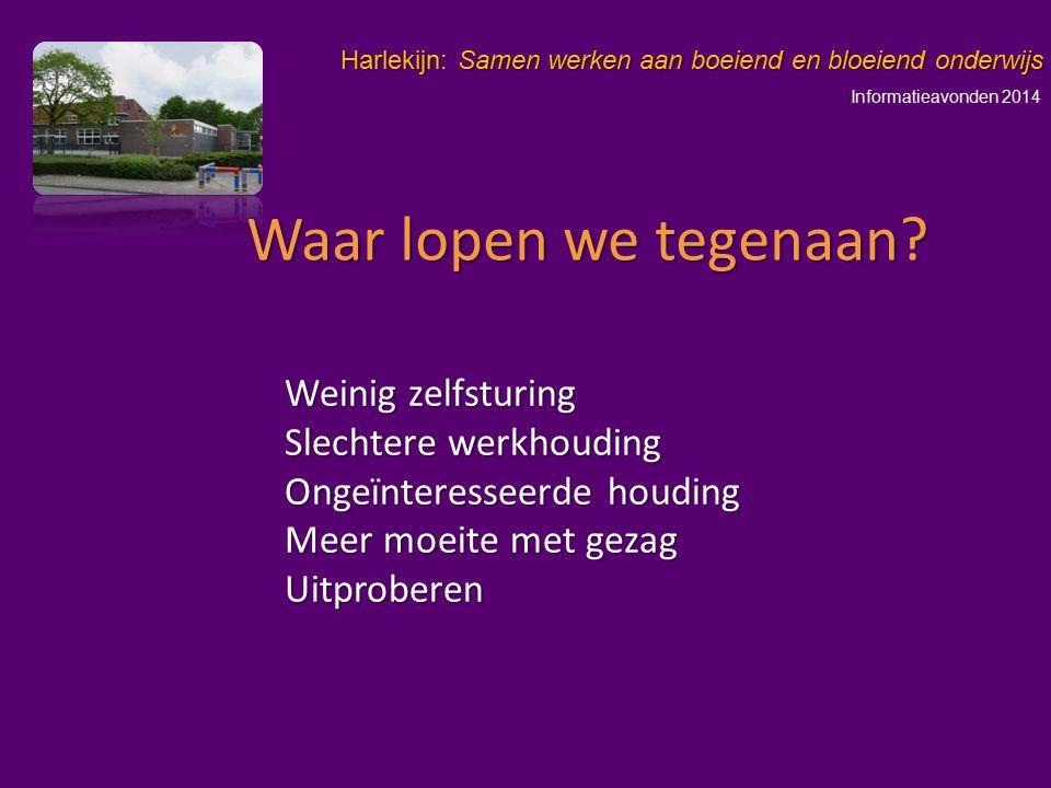 Informatieavonden 2014 Harlekijn: Samen werken aan boeiend en bloeiend onderwijs Weinig zelfsturing Slechtere werkhouding Ongeïnteresseerde houding Me