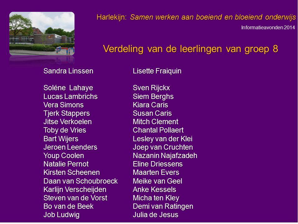 Informatieavonden 2014 Harlekijn: Samen werken aan boeiend en bloeiend onderwijs Verdeling van de leerlingen van groep 8 Sandra LinssenLisette Fraiqui