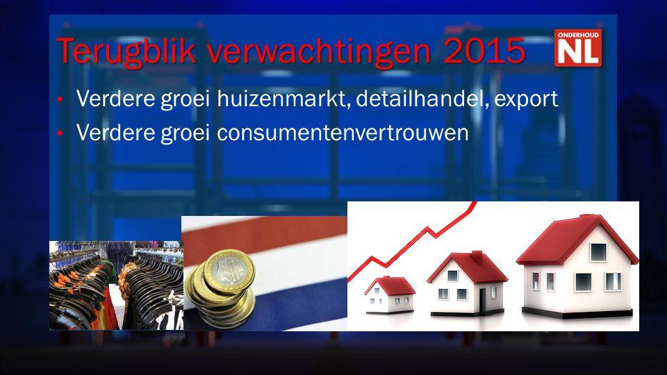 Terugblik verwachtingen 2015 Verdere groei huizenmarkt, detailhandel, export Verdere groei consumentenvertrouwen