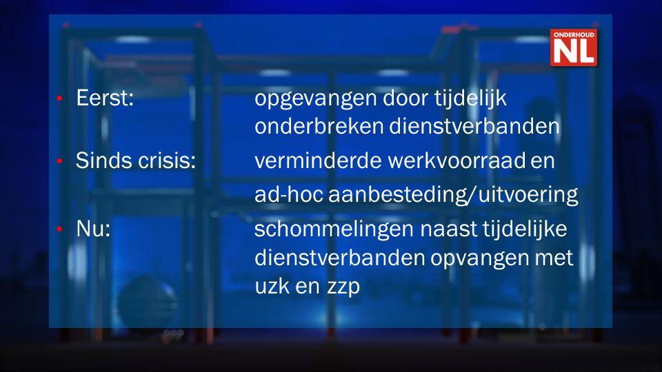 Eerst: opgevangen door tijdelijk onderbreken dienstverbanden Sinds crisis: verminderde werkvoorraad en ad-hoc aanbesteding/uitvoering Nu: schommelingen naast tijdelijke dienstverbanden opvangen met uzk en zzp