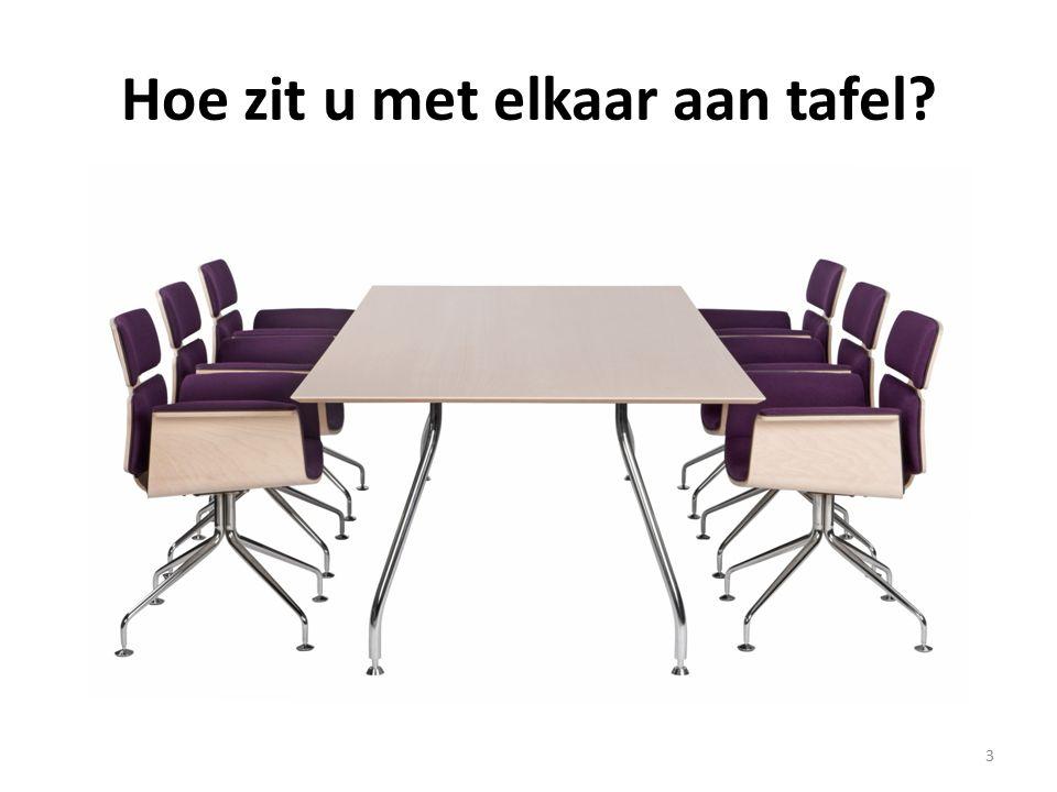 Hoe zit u met elkaar aan tafel? 3