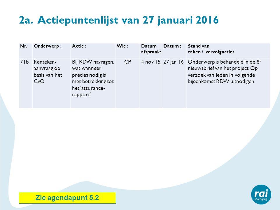 2a. Actiepuntenlijst van 27 januari 2016 Nr.Onderwerp :Actie :Wie :Datum afspraak: Datum :Stand van zaken / vervolgacties 71bKenteken- aanvraag op bas