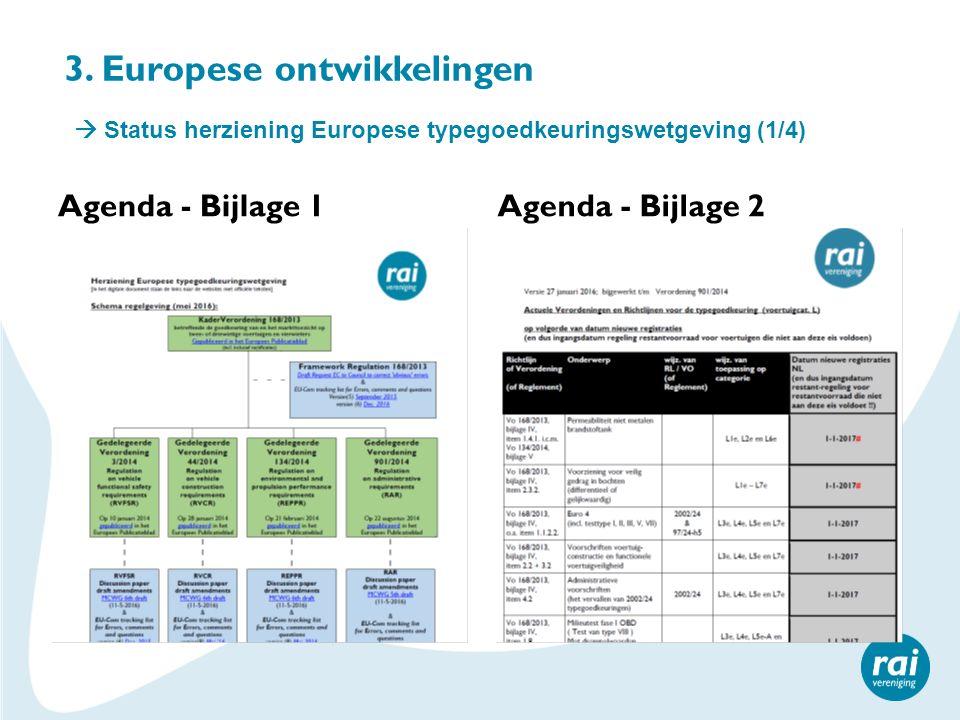 3. Europese ontwikkelingen Agenda - Bijlage 1 Agenda - Bijlage 2  Status herziening Europese typegoedkeuringswetgeving (1/4)