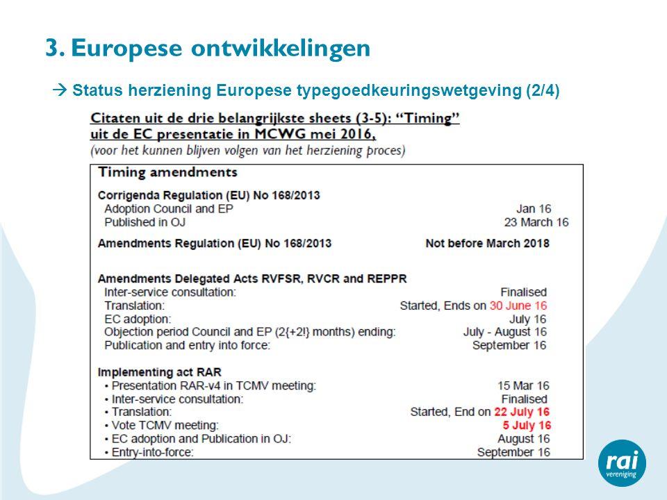 3. Europese ontwikkelingen  Status herziening Europese typegoedkeuringswetgeving (2/4)