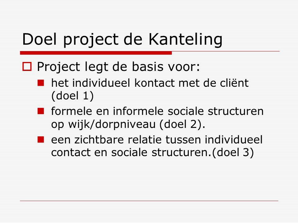 Doel project de Kanteling  Project legt de basis voor: het individueel kontact met de cliënt (doel 1) formele en informele sociale structuren op wijk/dorpniveau (doel 2).