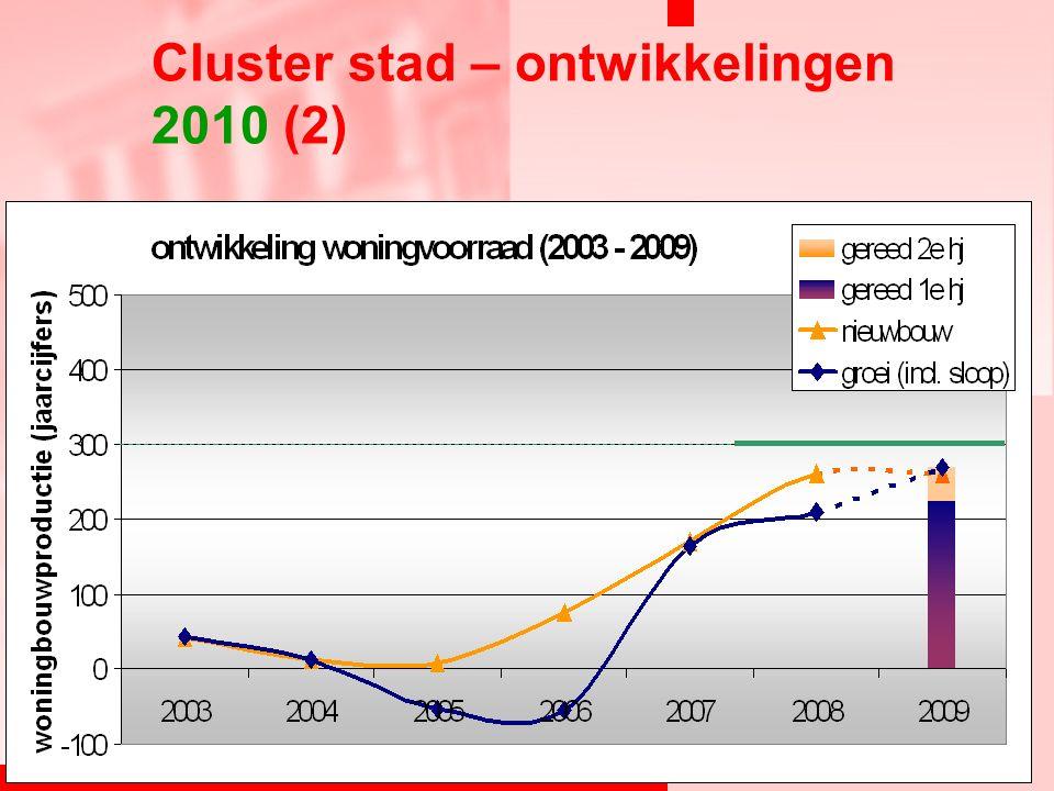 Cluster stad – ontwikkelingen 2010 (2)