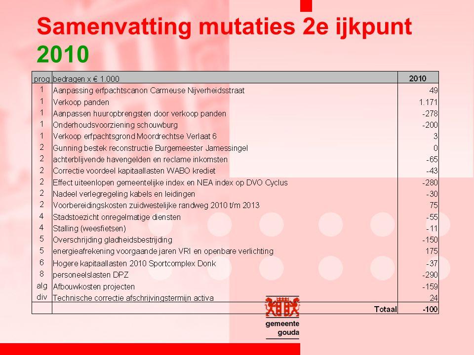 Samenvatting mutaties 2e ijkpunt 2010