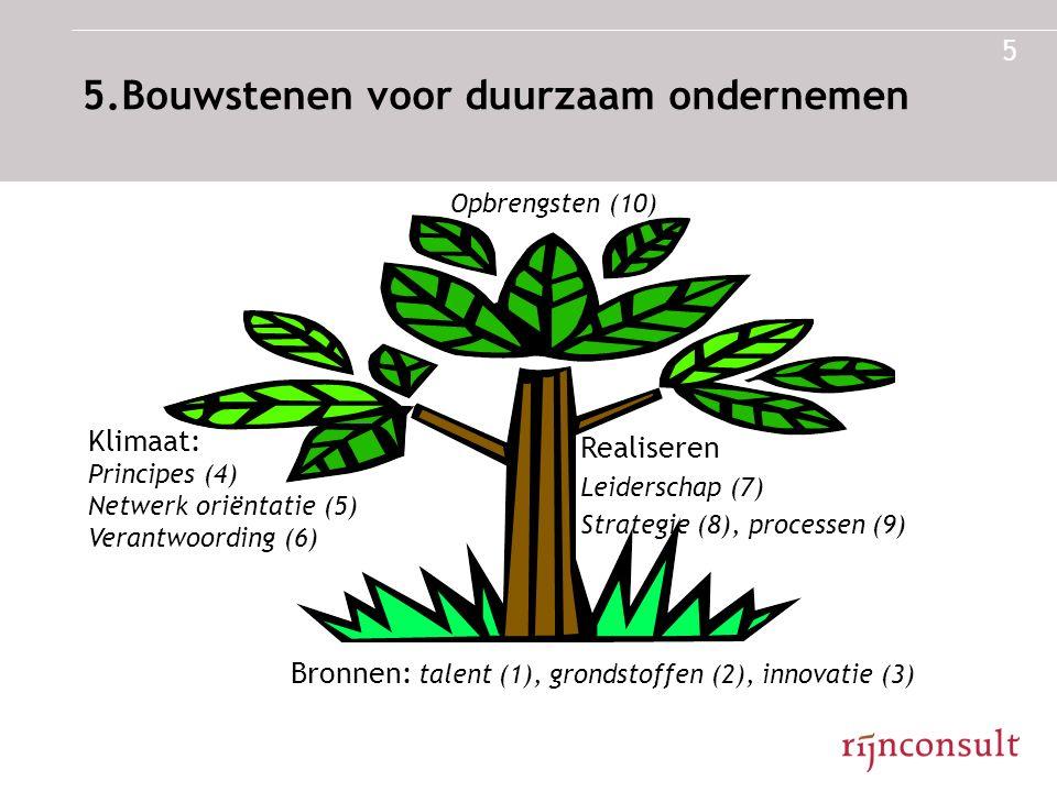 5 Bronnen: talent (1), grondstoffen (2), innovatie (3) Klimaat: Principes (4) Netwerk oriëntatie (5) Verantwoording (6) 5.Bouwstenen voor duurzaam ondernemen Opbrengsten (10) Realiseren Leiderschap (7) Strategie (8), processen (9)