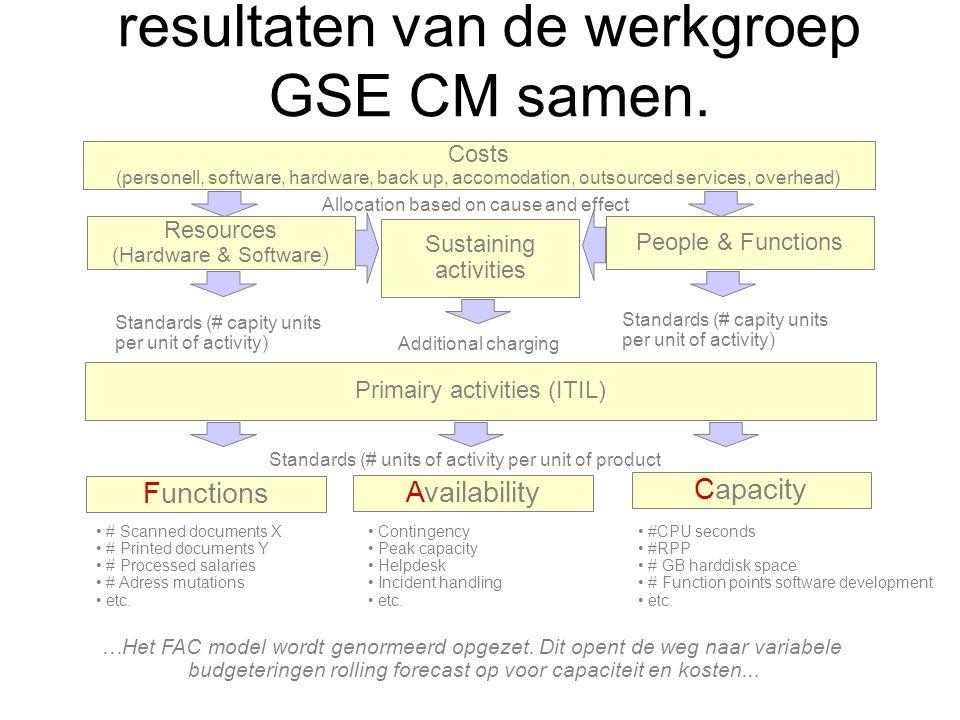 In ons FAC model komen ITIL, onze ervaringen en de resultaten van de werkgroep GSE CM samen. …Het FAC model wordt genormeerd opgezet. Dit opent de weg