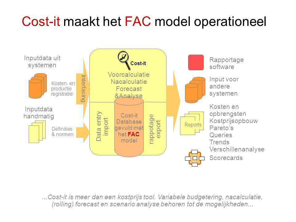 Cost-it maakt het FAC model operationeel...Cost-it is meer dan een kostprijs tool. Variabele budgetering, nacalculatie, (rolling) forecast en scenario