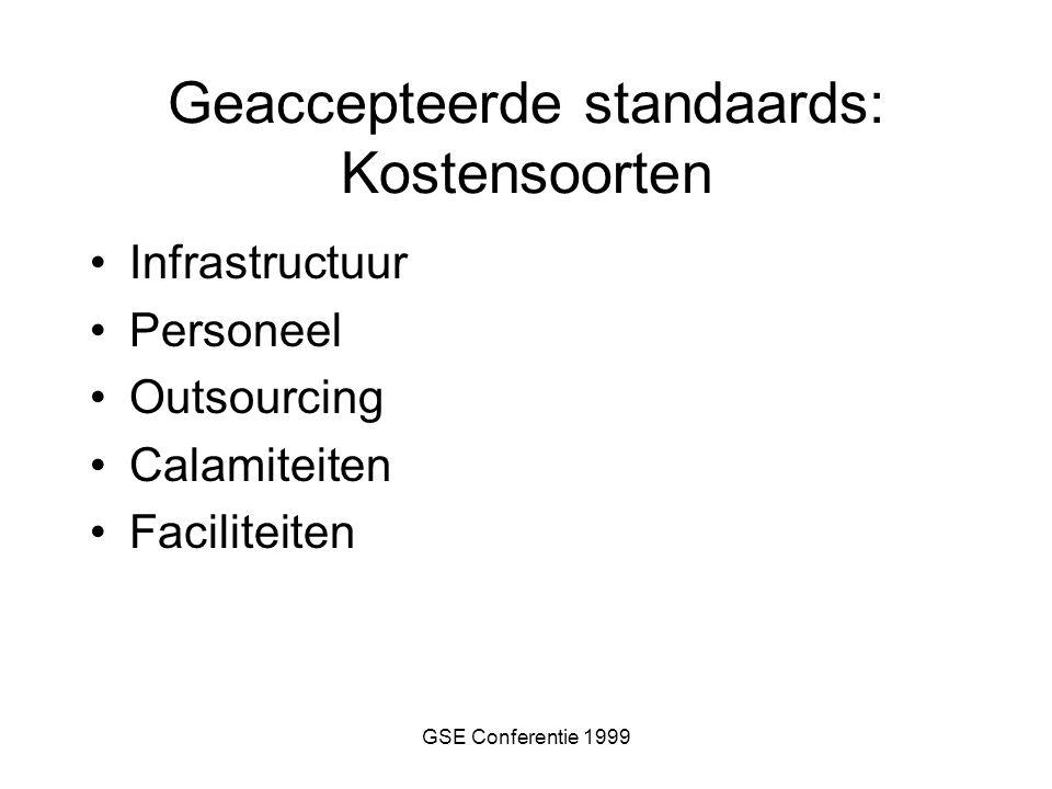 GSE Conferentie 1999 Geaccepteerde standaards: Kostensoorten Infrastructuur Personeel Outsourcing Calamiteiten Faciliteiten
