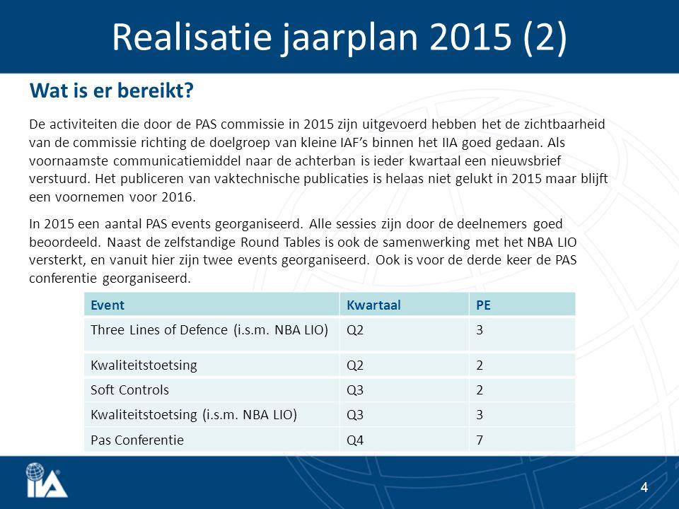 Realisatie jaarplan 2015 (2) Wat is er bereikt.