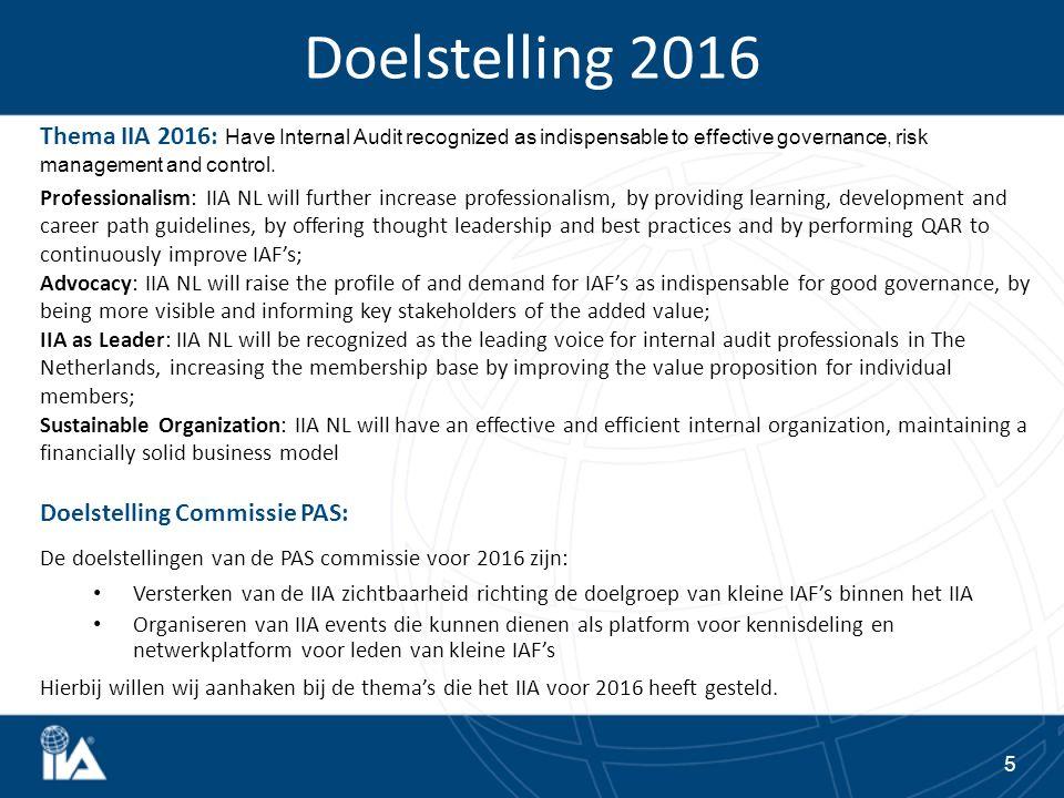 Geplande activiteiten 2016 Activiteiten 2016: Om invulling te geven aan de doelstelling voor 2016 willen wij de volgende concrete activiteiten ondernemen: 6 Omschrijving 5 x PAS kennissessies / Round table, waarvan 2 i.s.m.