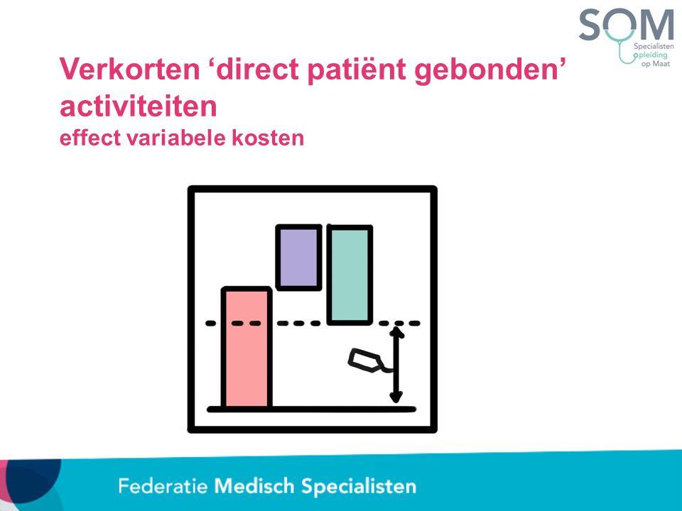 Verkorten 'direct patiënt gebonden' activiteiten effect variabele kosten