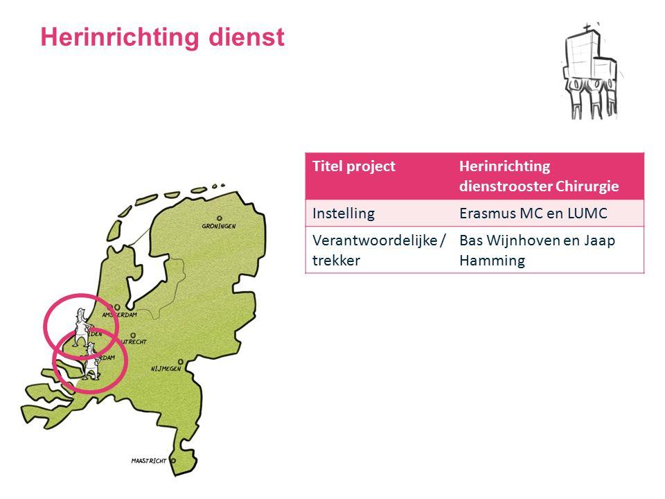 Titel projectHerinrichting dienstrooster Chirurgie InstellingErasmus MC en LUMC Verantwoordelijke / trekker Bas Wijnhoven en Jaap Hamming