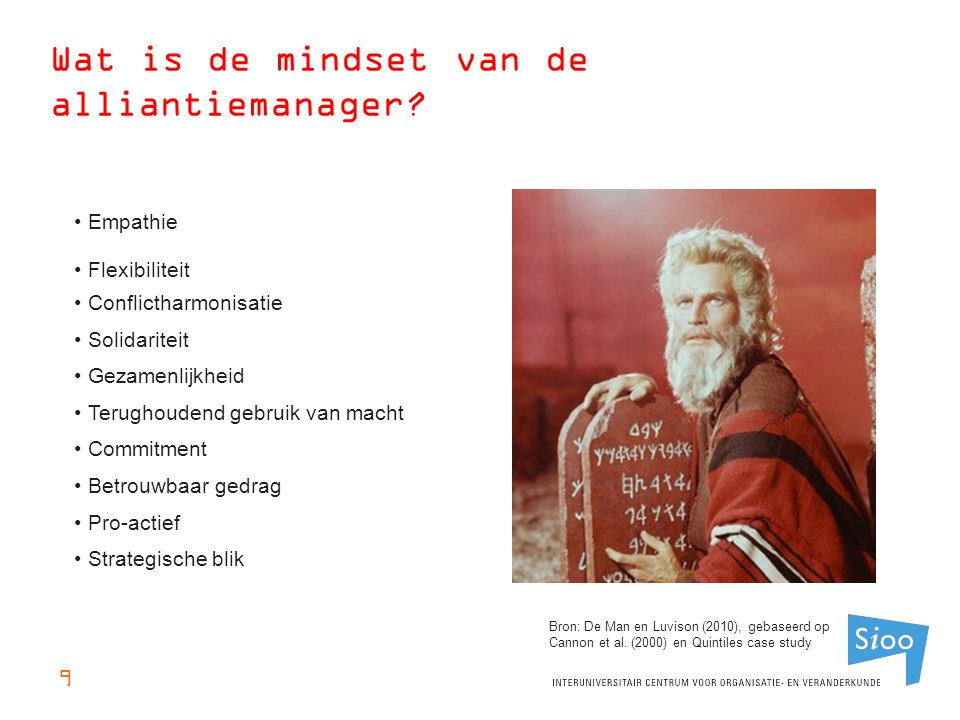 Wat is de mindset van de alliantiemanager? Empathie Flexibiliteit Conflictharmonisatie Solidariteit Gezamenlijkheid Terughoudend gebruik van macht Com