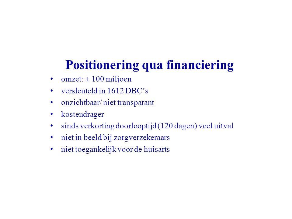 Positionering qua financiering omzet: ± 100 miljoen versleuteld in 1612 DBC's onzichtbaar/ niet transparant kostendrager sinds verkorting doorlooptijd