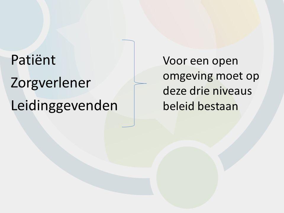 Patiënt Zorgverlener Leidinggevenden Voor een open omgeving moet op deze drie niveaus beleid bestaan