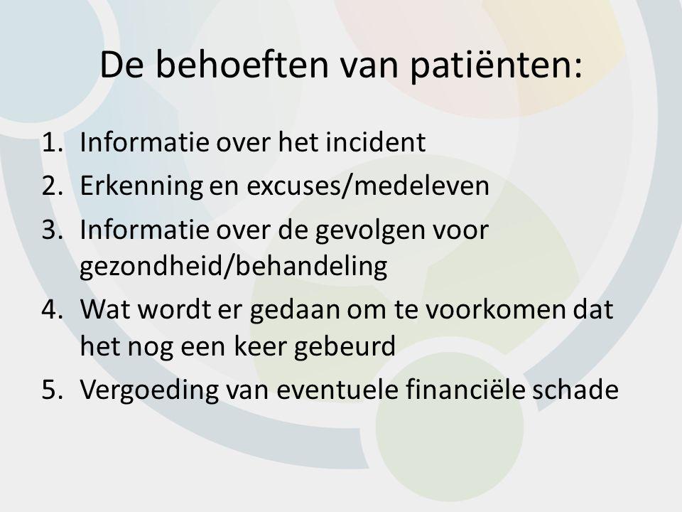 De behoeften van patiënten: 1.Informatie over het incident 2.Erkenning en excuses/medeleven 3.Informatie over de gevolgen voor gezondheid/behandeling 4.Wat wordt er gedaan om te voorkomen dat het nog een keer gebeurd 5.Vergoeding van eventuele financiële schade