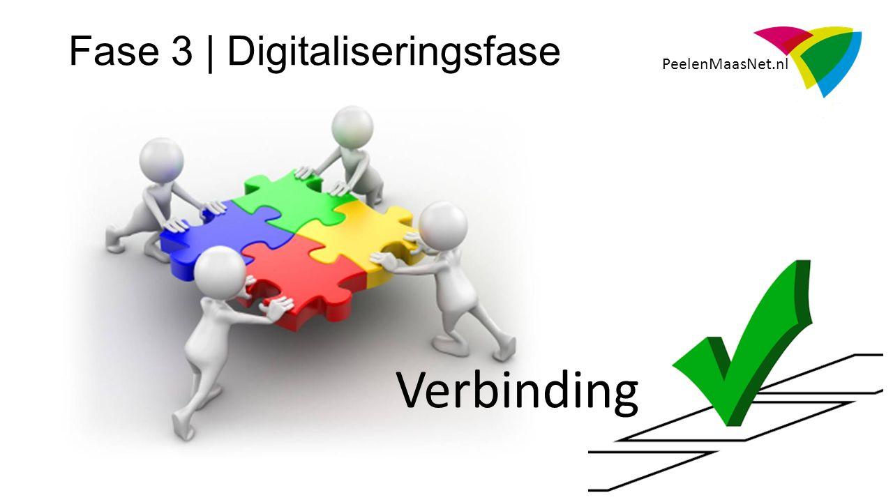 PeelenMaasNet.nl Fase 3 | Digitaliseringsfase Verbinding