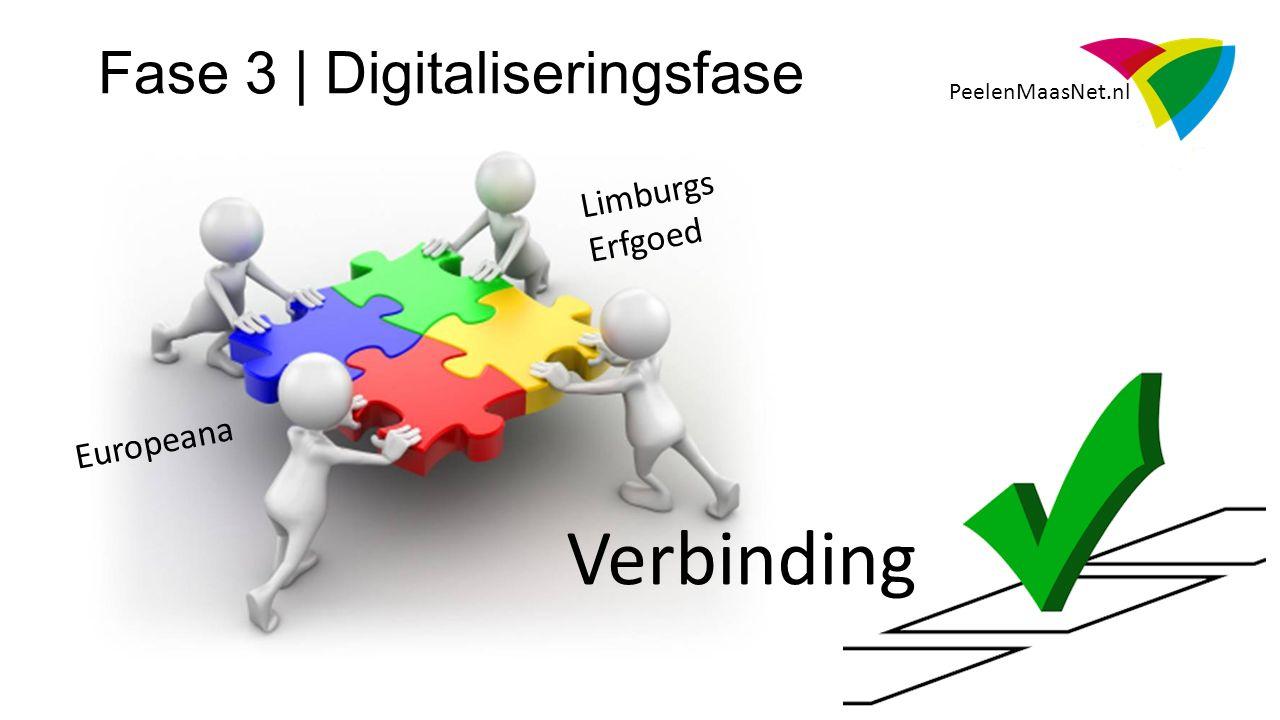PeelenMaasNet.nl Fase 3 | Digitaliseringsfase Verbinding Europeana Limburgs Erfgoed